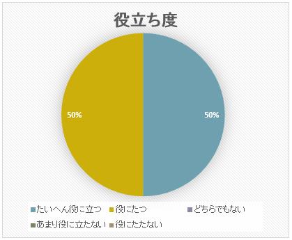 04_SCSses3nomanzokudo