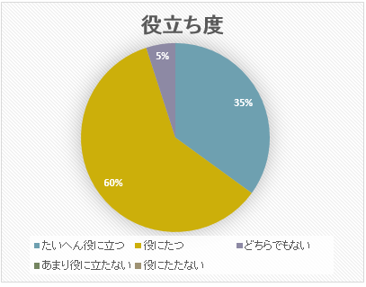 02_SCSses1nomanzokudo